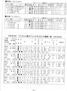 1992年レーシングプログラム (4)