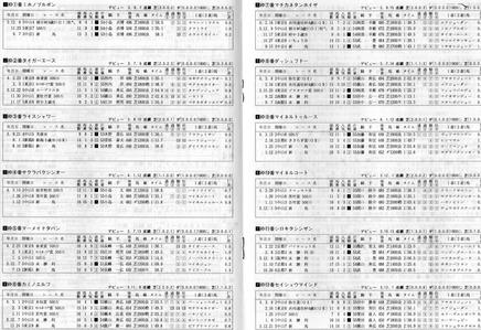 1992年レーシングプログラム (3)