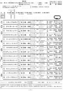1992年レーシングプログラム (2)