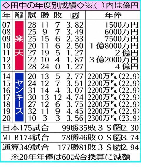 www.sponichi.co.jp_baseball_news_21