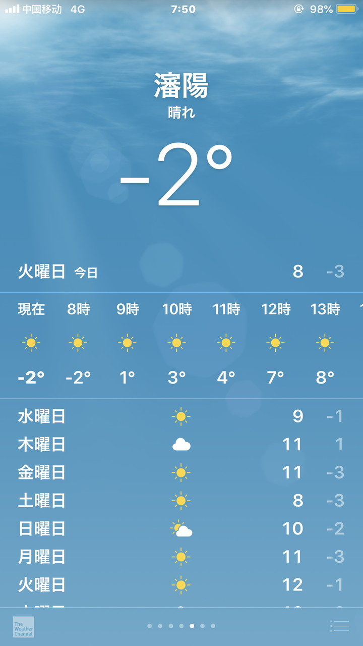 20181106 瀋陽−2度