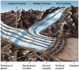 氷河moraine04