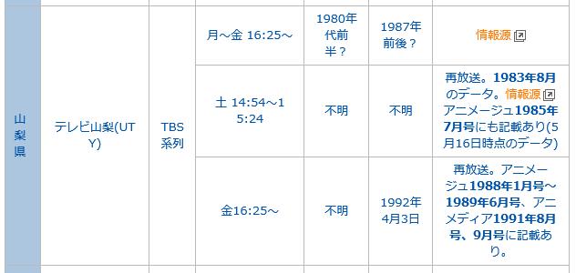 5f718e5043cc20aa07139f41c85f488e355395a3