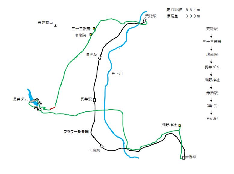 長井フラワー線