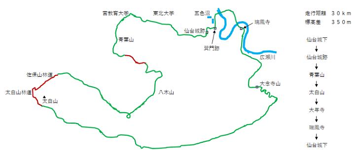 仙台市内ポタ