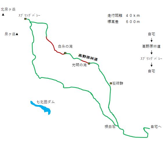 高野原林道