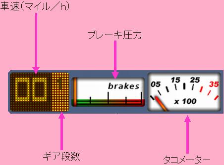 BUSドライバー(コックピットパネル1)