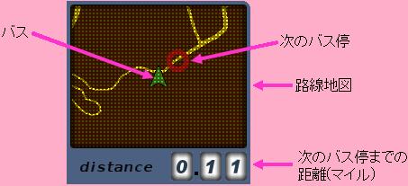 BUSドライバー(コックピットパネル4)