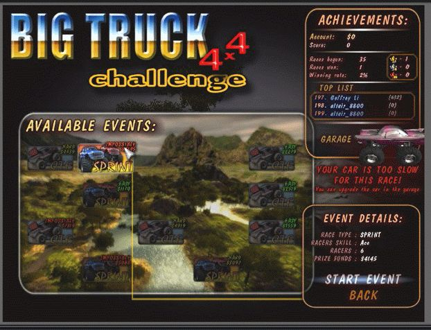 Big Truck4×4(Pre Start3−2)