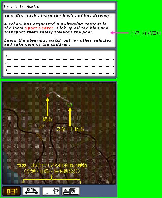 BUSドライバー(ステージマップ及び内容)