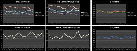 GBPJPY_M15_Statistics