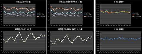 USDJPY_M15_Statistics