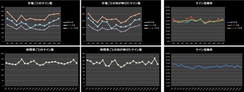 GBPJPY_M5_Statistics