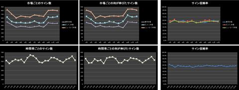 USDJPY_M5_Statistics