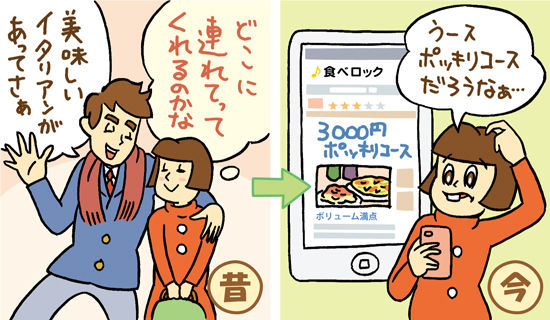 男女今昔物語 食べログ 恋愛 デート お店