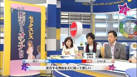 NHK「あさイチ」でセックスレス特集