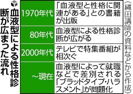 20140719-OYT1I50026-L