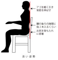 case_shisei_zu4