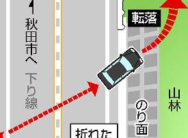 【悲報】秋田でマリオカートみたいな事故で若い女の子含む三人死亡