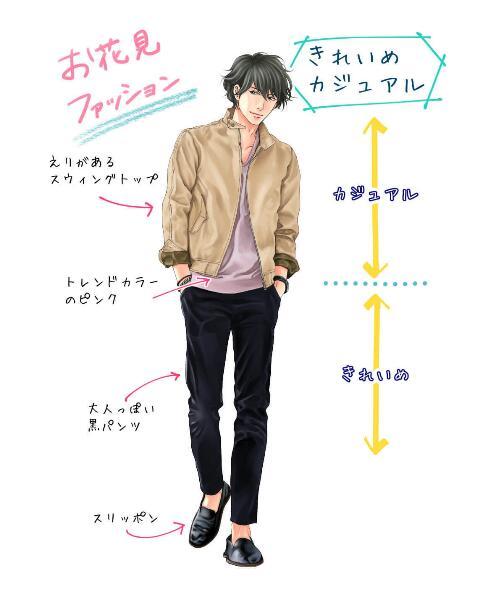 【画像あり】身長164センチがイラストを真似してファッション頑張った結果wwww