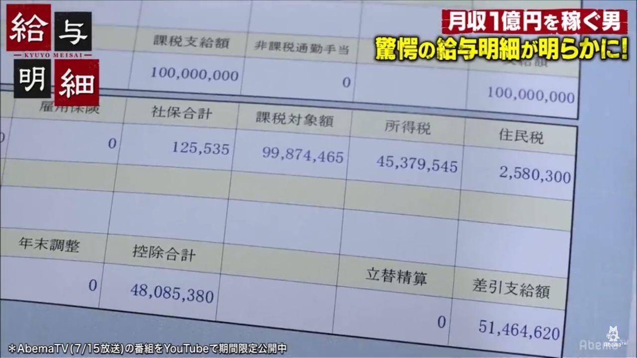 【画像】月収1億円の給与明細wwwww