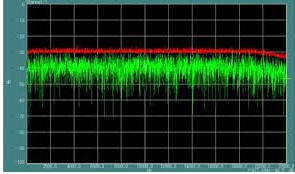 【注意】ホワイトノイズを聞き続けると、脳に悪影響が出る可能性がある