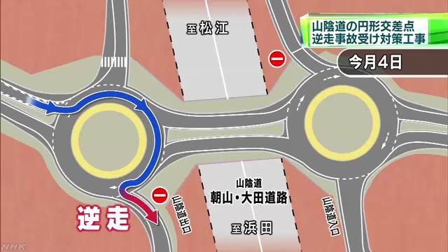 【朗報】ツインラウンドアバウト 日本初上陸