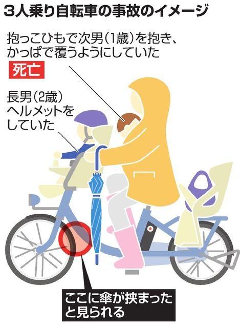 【不幸すぎる事故】抱っこひもで電動自転車、傘が挟まり転倒 1歳児死亡 保育士の母親(38)を書類送検
