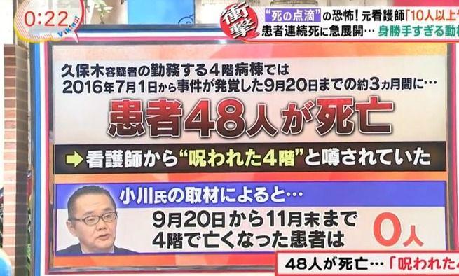 【怖すぎ】死の点滴・20kill看護士の病院、3ヶ月で48人死んでいた