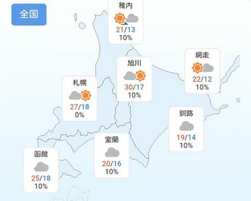 【驚愕】釧路の最高気温20℃wwwwww