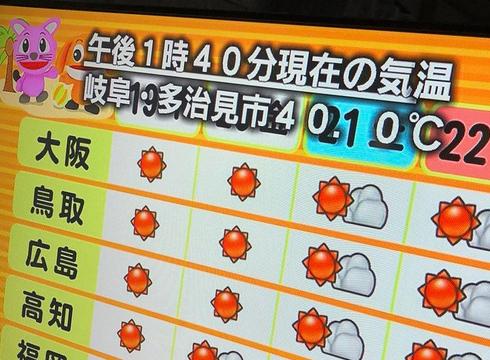 【驚愕】岐阜県多治見さん、大台40.0℃マーク