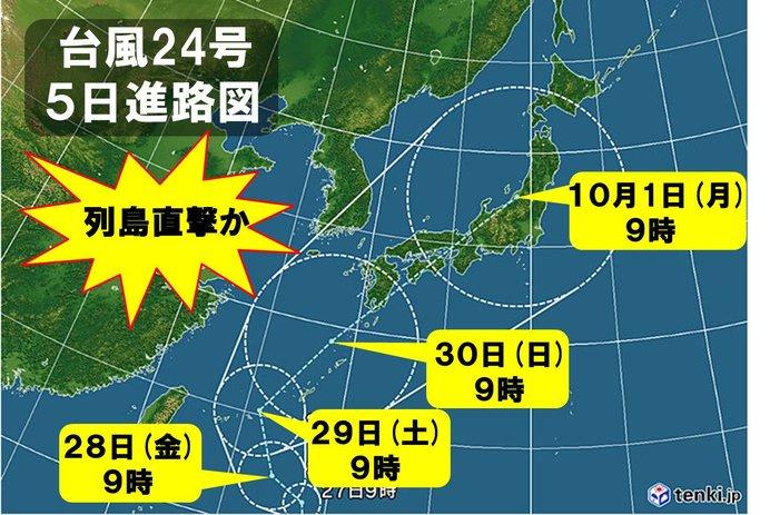 【備蓄・養生】台風24号に備えてやっておくべき対策リスト