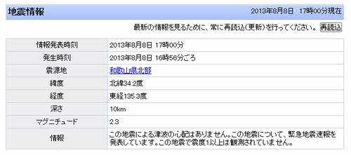 Ph012855