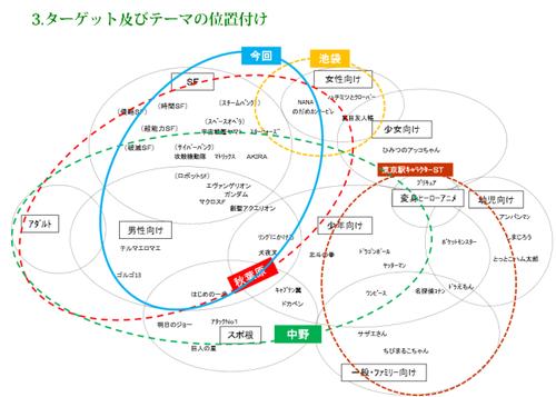 SnapCrab_2013-4-1_10-38-48_No-00
