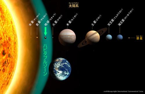 06Habitablezone_NASA