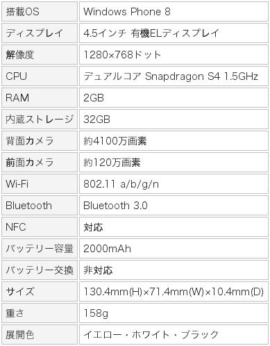 Ph011270