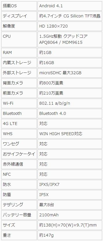 Ph000620