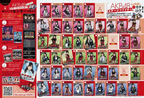 AKB (1)
