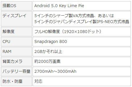 Ph004545