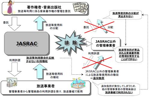 jasrac02
