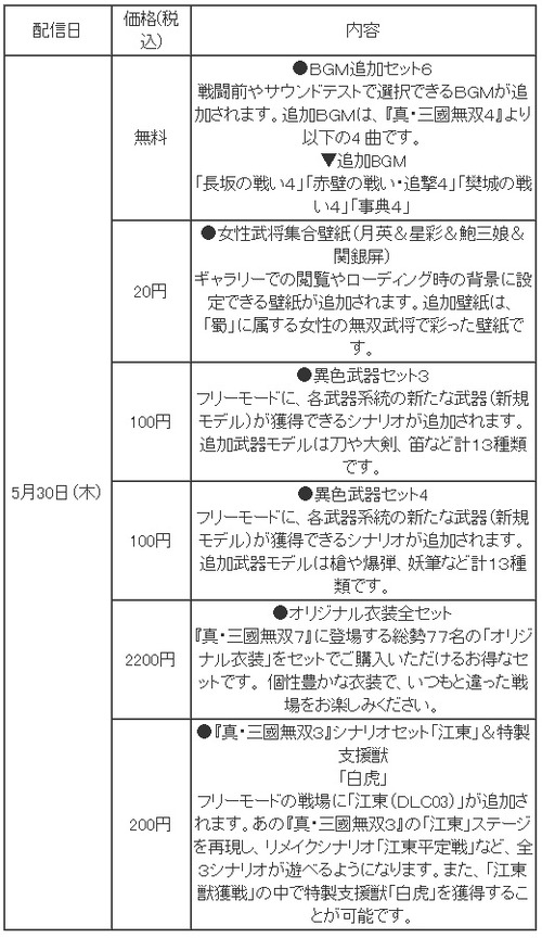 Ph007609