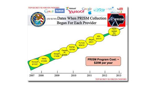 130606prism_chart