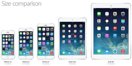 iphone_6_sizes_1000