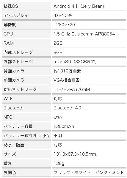 Ph006630