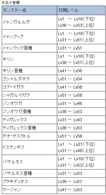 Ph017033
