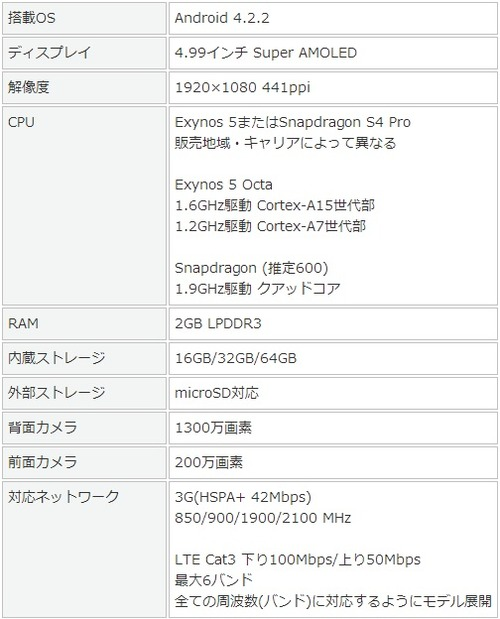 Ph003692