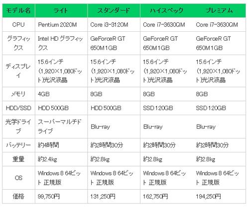 SnapCrab_2013-3-22_0-45-57_No-00