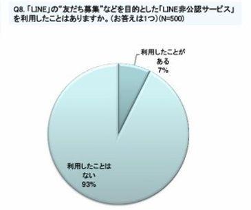 line_hikounin_005