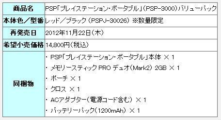 Ph007667