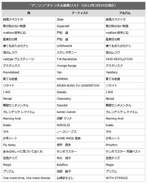 SnapCrab_2013-3-30_2-38-57_No-00